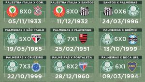 Chocolate? Água Santa usa post do Palmeiras para relembrar goleada