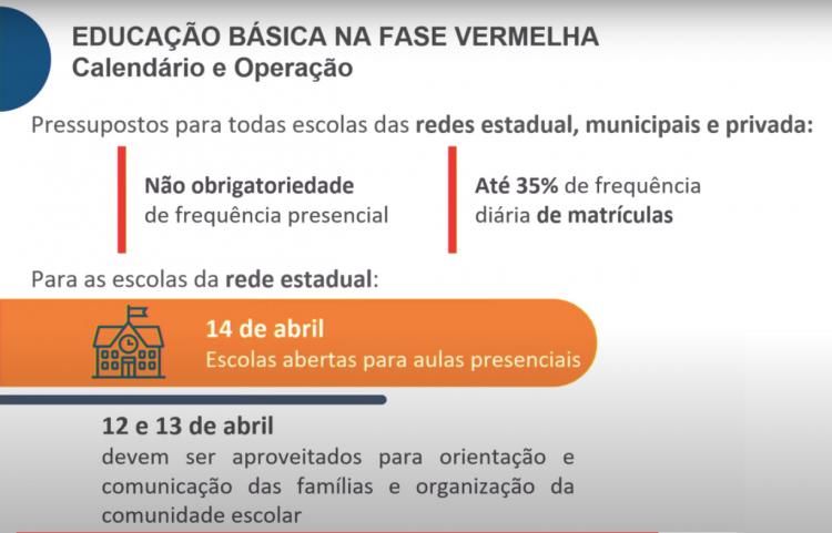 Foto com detalhe da volta às aulas presenciais na fase vermelha do Plano São Paulo