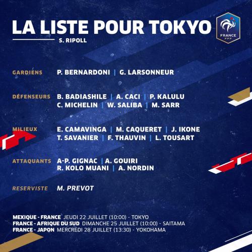 Lista de relacionados da França para os Jogos de Tóquio