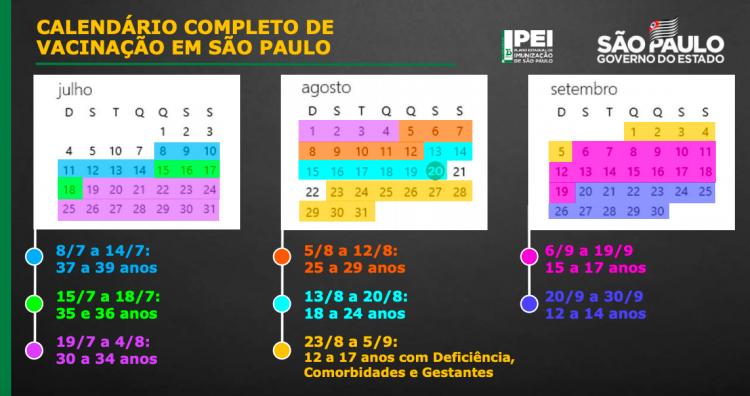Calendário de vacinação do governo de São Paulo