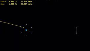 simulação de passagem de asteróide próximo à terra