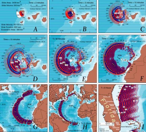 imagens projetando tsunami